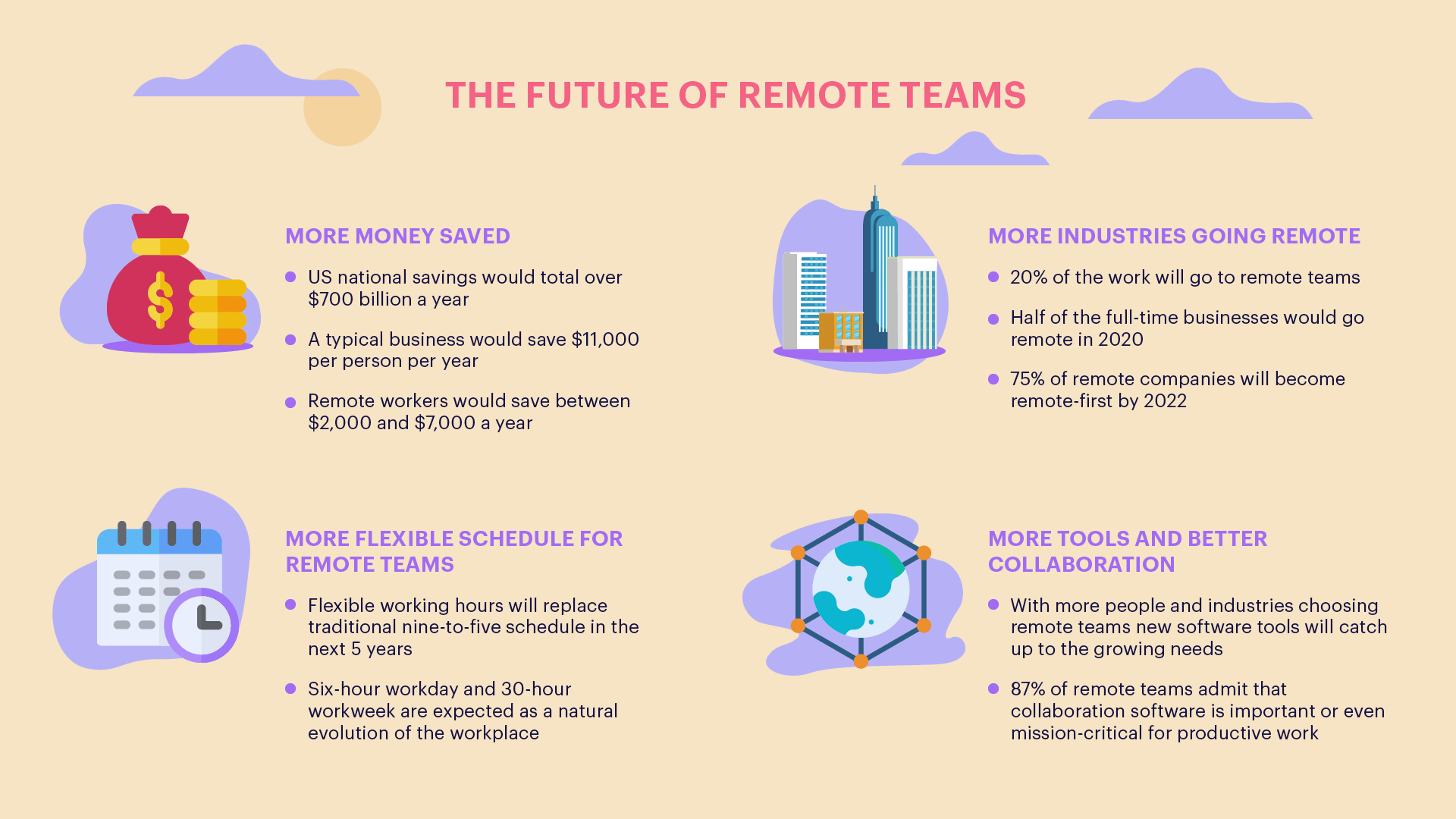 the future of remote teams